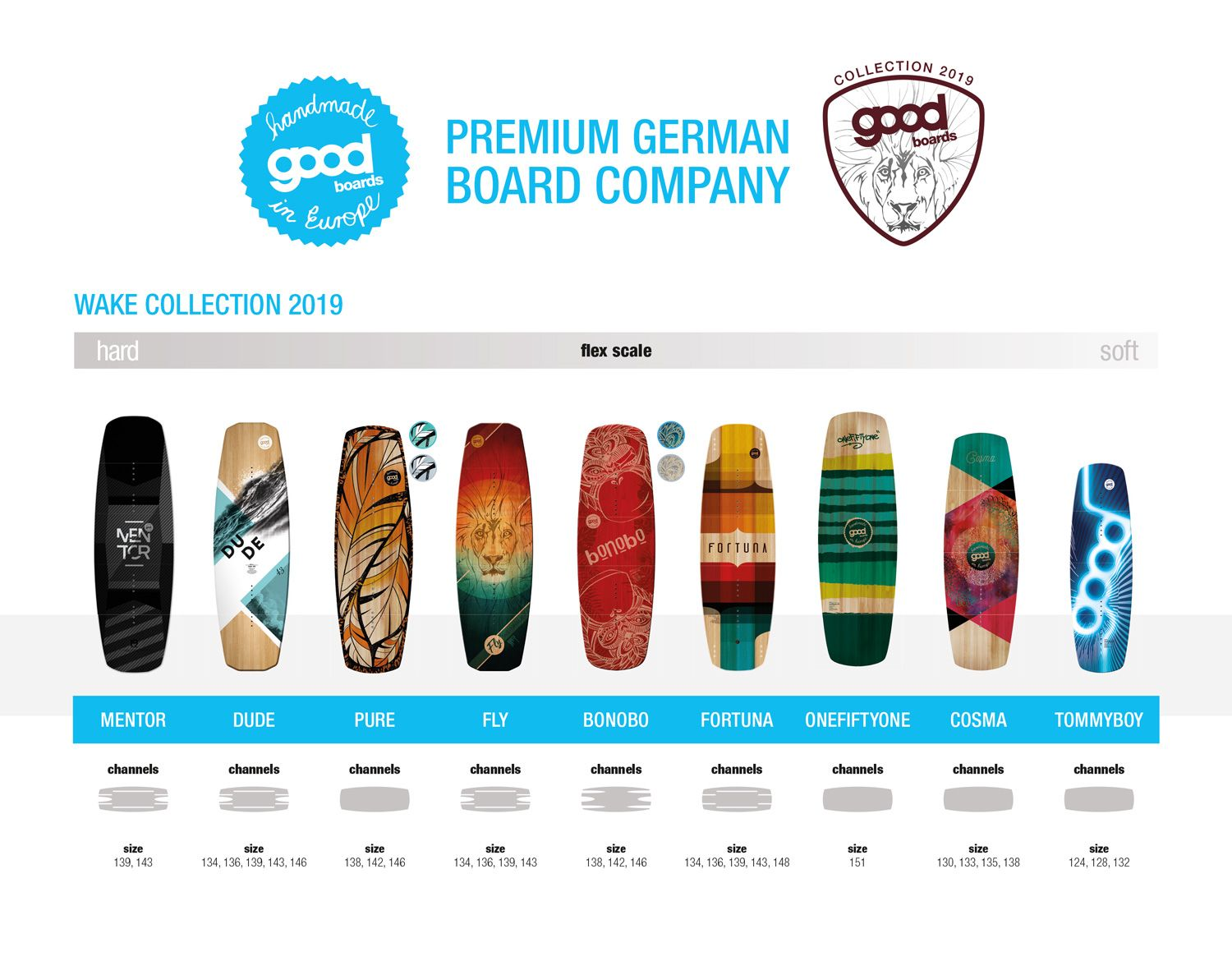 Goodboards Wakeboard Kollektion 2019